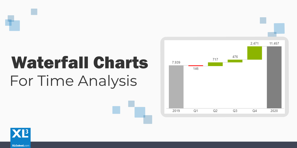 How to Create Waterfall Charts in Excel with XLCubed blog